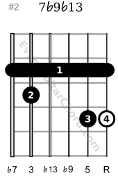 7b9b13 guitar chord G voicing