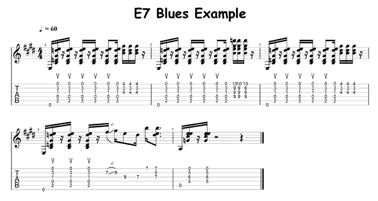 Blues CAGED system example