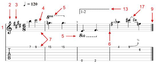 General music symbols