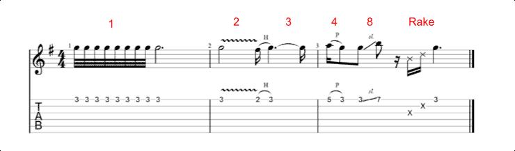 Guitar ornamental symbols