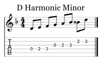 One octave D harmonic minor scale for guitar