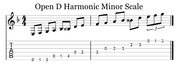 D harmonic minor scale with open strings for guitar