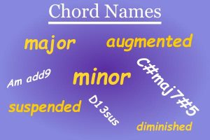 Guitar Chord Names: How To Name Chords