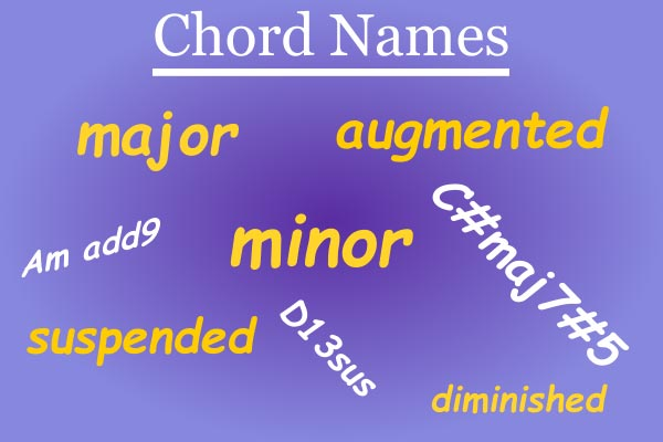 Guitar Chord Names: How To Name Chords