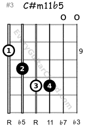 C#m11b5 open guitar chord 9th position variation