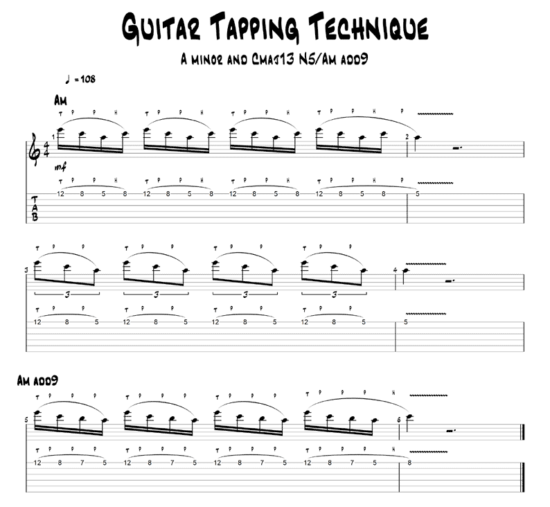 A minor tapping exercise